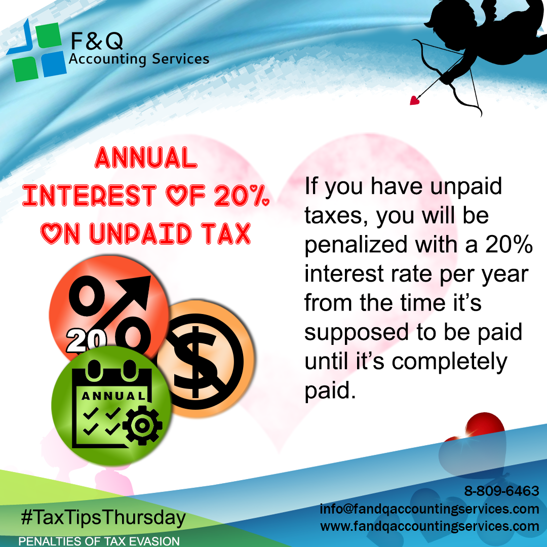 Annual Interest of 20% on Unpaid Tax