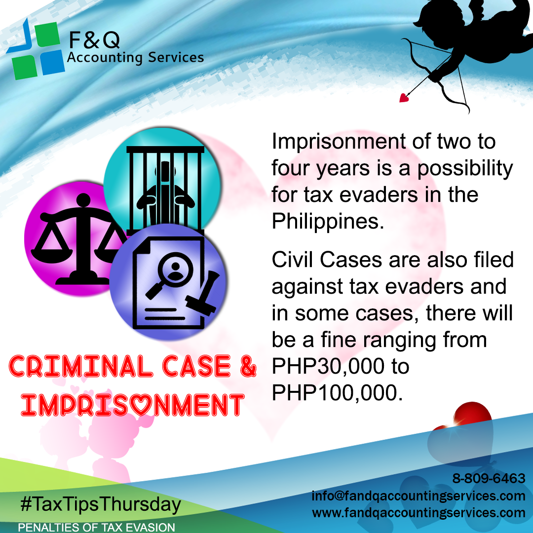 Criminal Case & Imprisonment
