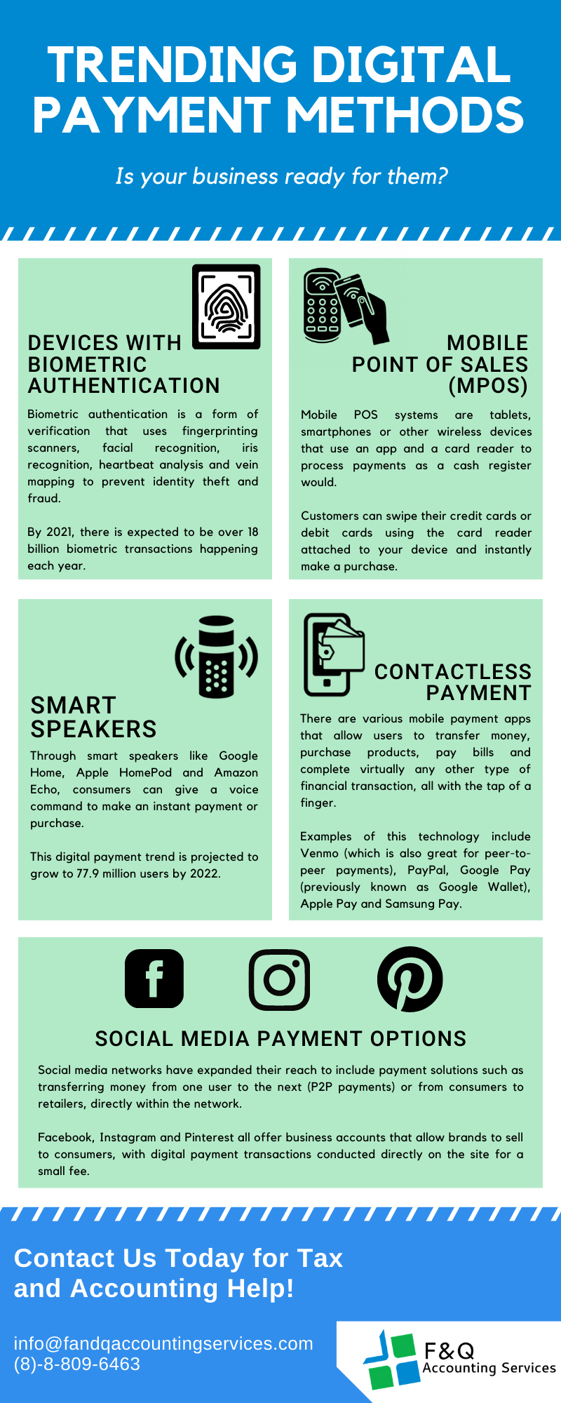 F&Q_Infograph_Trending Digital Payment Methods